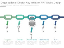 Organizational Design Key Initiative Ppt Slides Design