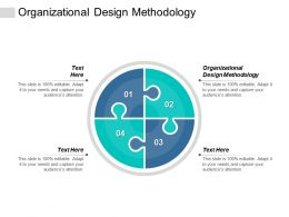 Organizational Design Methodology Ppt Powerpoint Presentation Icon Background Images Cpb