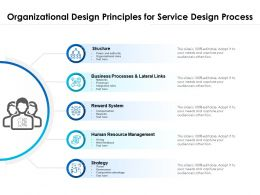 Organizational Design Principles For Service Design Process
