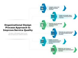 Organizational Design Process Approach To Improve Service Quality