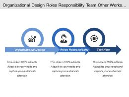 Organizational Design Roles Responsibility Team Other Works Units
