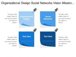 Organizational Design Social Networks Vision Mission Goals Objectives
