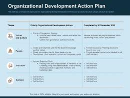 Organizational Development Action Plan Culture Ppt Ideas
