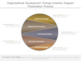 Organizational Development Change Invention Diagram Presentation Pictures