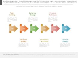 Organizational Development Change Strategies Ppt Powerpoint Templates