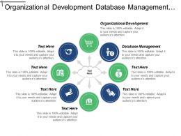 Organizational Development Database Management Resource Management Risk Management Cpb