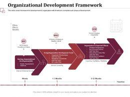 Organizational Development Framework Needs Assessments Ppt Professional