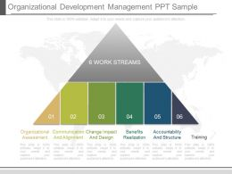Organizational Development Management Ppt Sample
