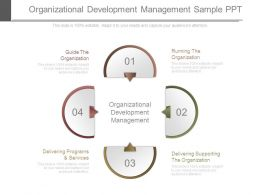 Organizational Development Management Sample Ppt