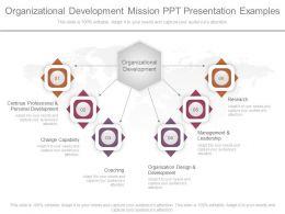 Organizational Development Mission Ppt Presentation Examples