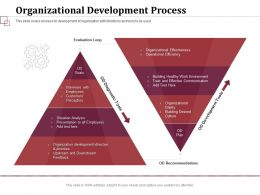 Organizational Development Process Building Desired Ppt Example File