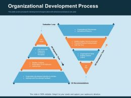 Organizational Development Process Recommendations Ppt File Format Ideas