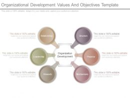 Organizational Development Values And Objectives Template