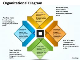 Organizational Diagram For Business