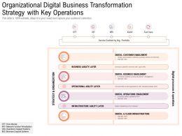 Organizational Digital Business Transformation Strategy With Key Operations