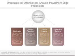 Organizational Effectiveness Analysis Powerpoint Slide Information
