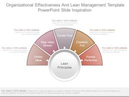 Organizational Effectiveness And Lean Management Template Powerpoint Slide Inspiration