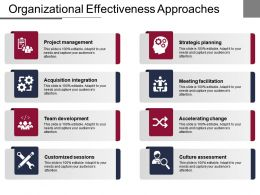 Organizational Effectiveness Approaches Example Of Ppt