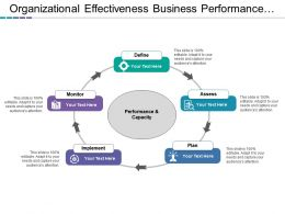 Organizational Effectiveness Business Performance And Capacity With Icons