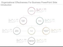 Organizational Effectiveness For Business Powerpoint Slide Introduction