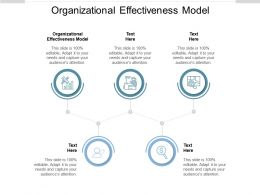 Organizational Effectiveness Model Ppt Powerpoint Presentation Pictures Examples Cpb