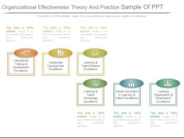 Organizational Effectiveness Theory And Practice Sample Of Ppt