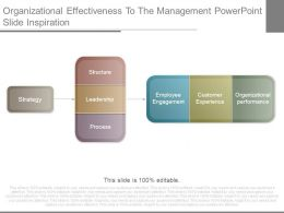 Organizational Effectiveness To The Management Powerpoint Slide Inspiration