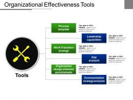 Organizational Effectiveness Tools Powerpoint Slide Ideas