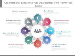 organizational_excellence_and_development_ppt_powerpoint_slides_Slide01