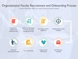 Organizational Faculty Recruitment And Onboarding Process
