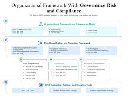 Organizational Framework With Governance Risk And Compliance