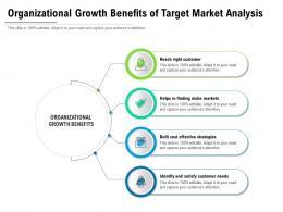 Organizational Growth Benefits Of Target Market Analysis