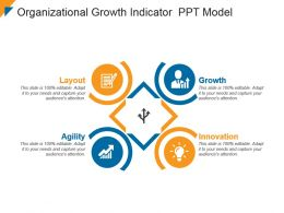 Organizational Growth Indicator Ppt Model