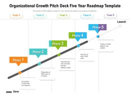 Organizational Growth Pitch Deck Five Year Roadmap Template