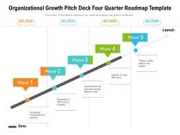 Organizational Growth Pitch Deck Four Quarter Roadmap Template