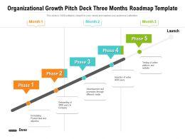 Organizational Growth Pitch Deck Three Months Roadmap Template