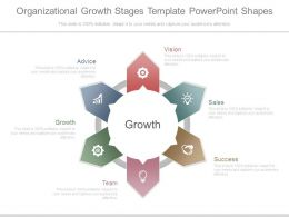 Organizational Growth Stages Template Powerpoint Shapes