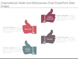 Organizational Health And Effectiveness Chart Powerpoint Slide Images