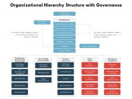 Organizational Hierarchy Structure With Governance