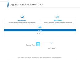 Organizational Implementation Slide Ppt Powerpoint Presentation Summary Mockup
