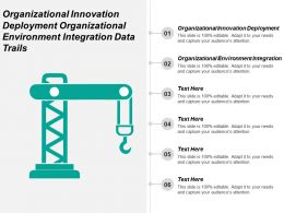 Organizational Innovation Deployment Organizational Environment Integration Data Trails