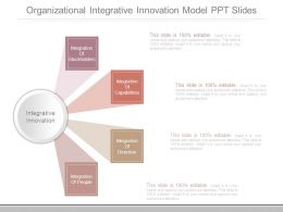 Organizational Integrative Innovation Model Ppt Slides