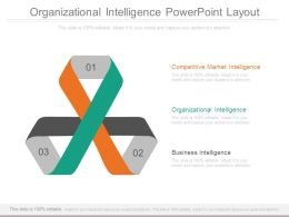 Organizational Intelligence Powerpoint Layout