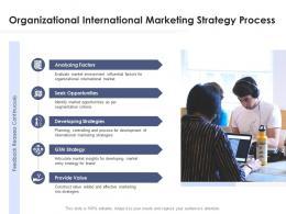 Organizational International Marketing Strategy Process