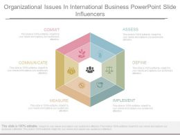 Organizational Issues In International Business Powerpoint Slide Influencers