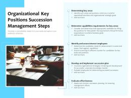 Organizational Key Positions Succession Management Steps