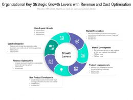 Organizational Key Strategic Growth Levers With Revenue And Cost Optimization
