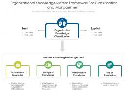 Organizational Knowledge System Framework For Classification And Management