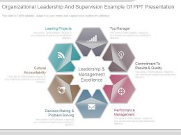 organizational_leadership_and_supervision_example_of_ppt_presentation_Slide01