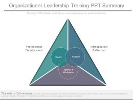 Organizational Leadership Training Ppt Summary